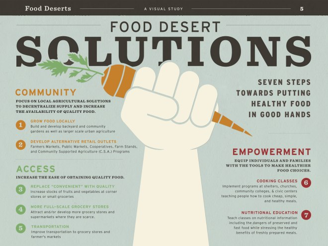 FoodDeserts_Solutions_Final
